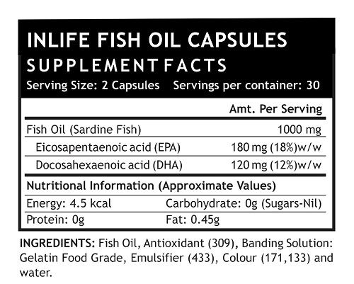 Picture of INLIFE- Fish Oil (Omega3) 500 mg 60 Caps