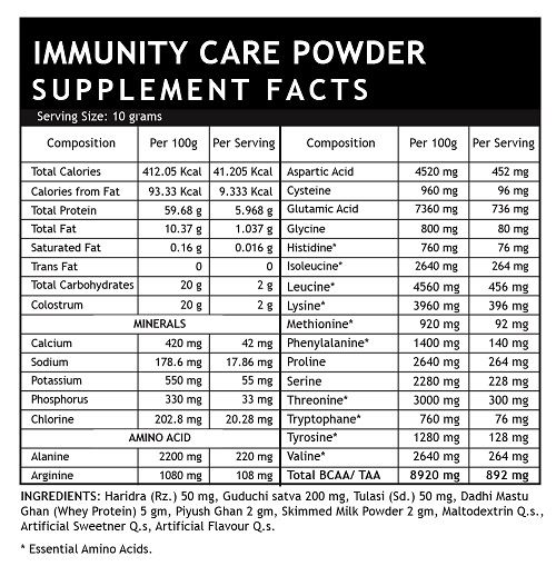 Picture of INLIFE- Immune Care Immunity Booster Whey Protein 300 gm