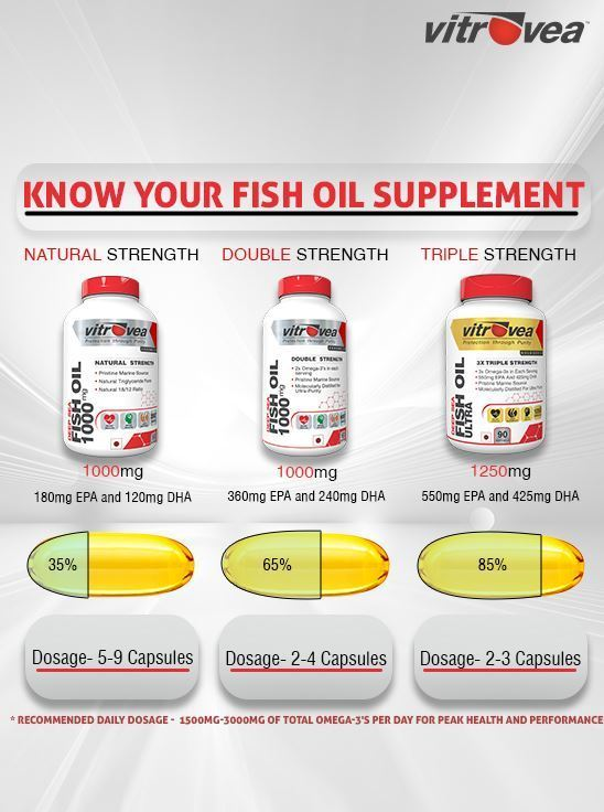 Picture of Vitrovea Deep-Sea Fish Oil 1000mg Natural Strength (180-EPA 120-DHA) 90ct