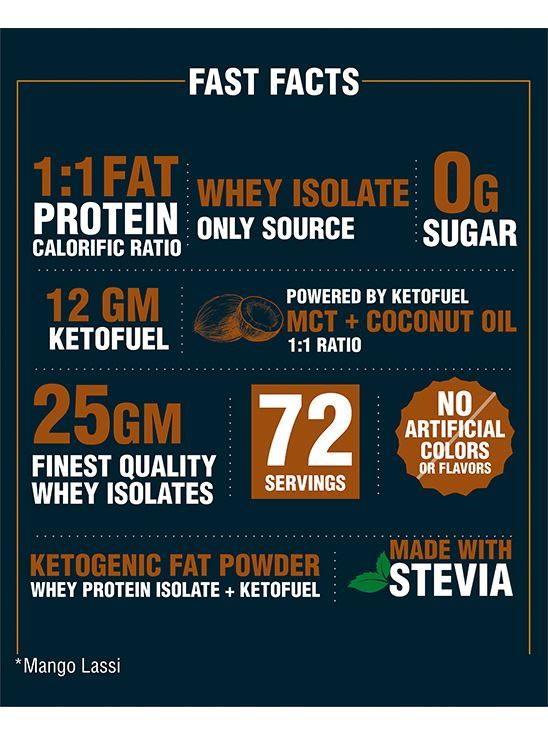 Picture of PROCEL KETOWHEY® Ketogenic Protein Powder with Ketofuel® 3kg Mango Lassi