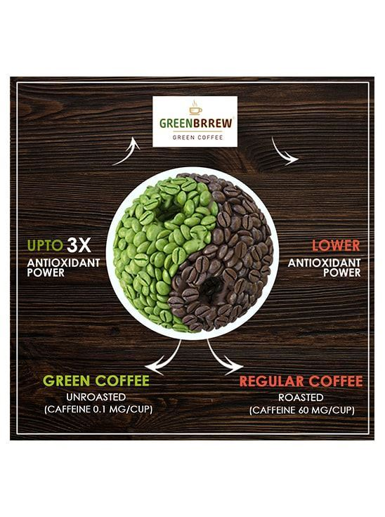 Picture of Greenbrrew Arabica ('PL-AAA') Organic Green Coffee Crushed Beans for Weight Management - 200g